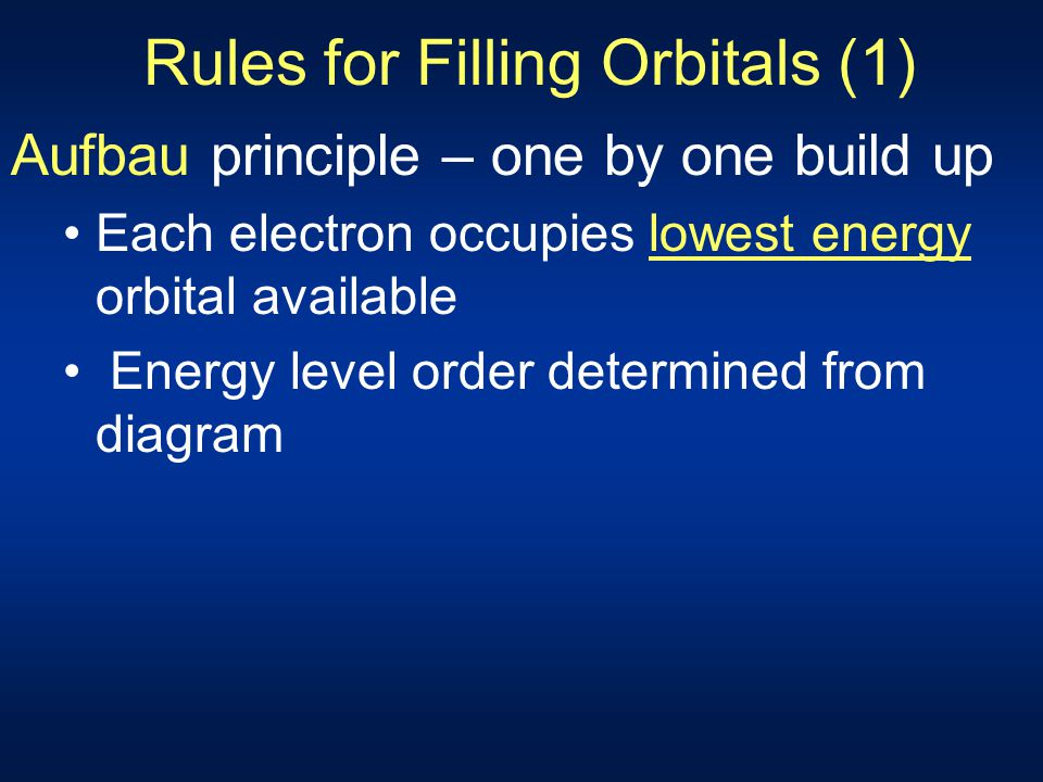 Rules for Filling Orbitals (1)