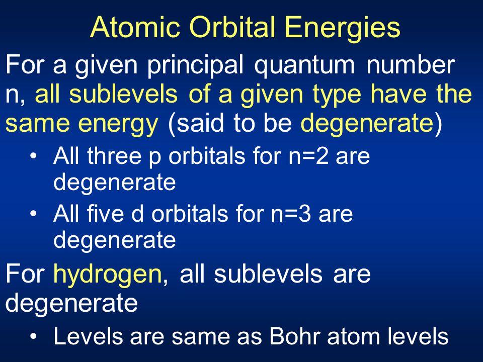 Atomic Orbital Energies