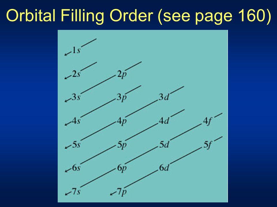 Orbital Filling Order (see page 160)