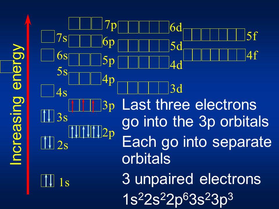 Last three electrons go into the 3p orbitals