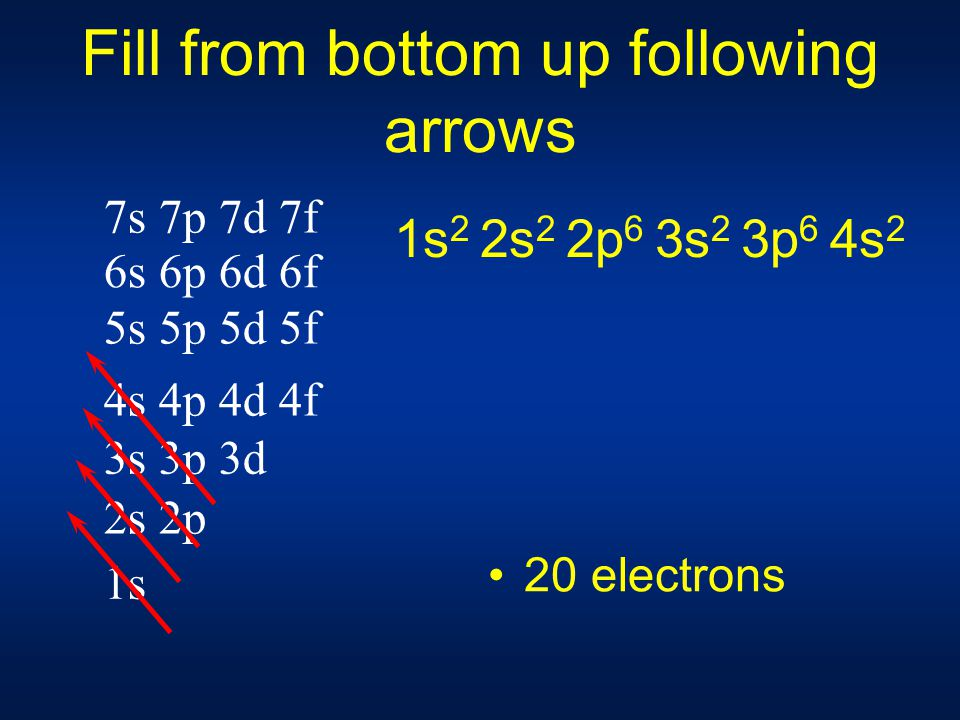 Fill from bottom up following arrows