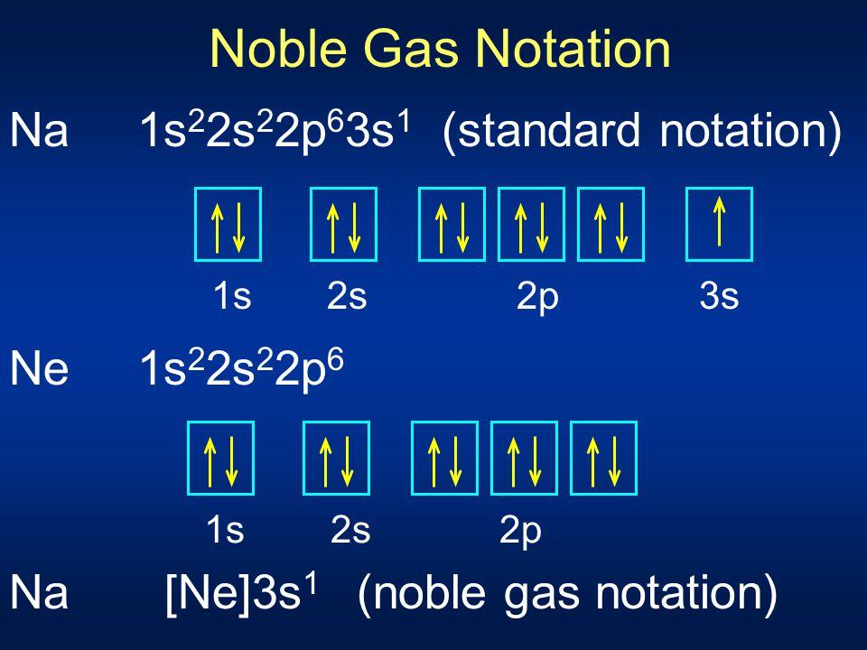 Noble Gas Notation Na 1s22s22p63s1 (standard notation) Ne 1s22s22p6