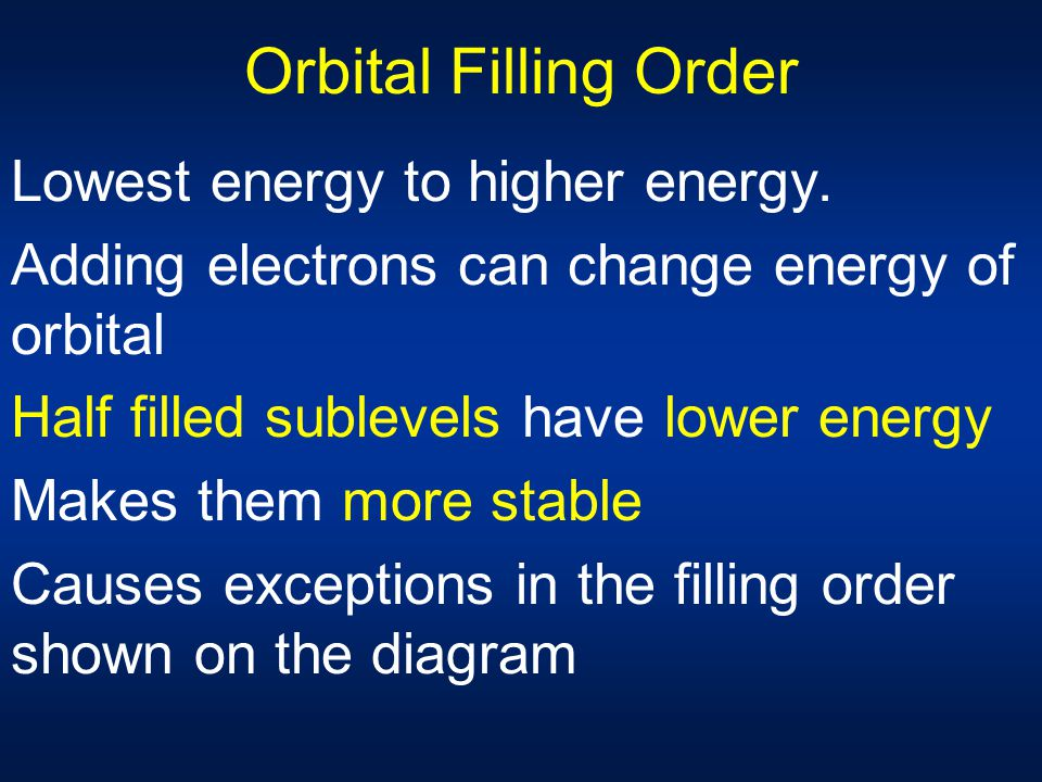 Orbital Filling Order Lowest energy to higher energy.