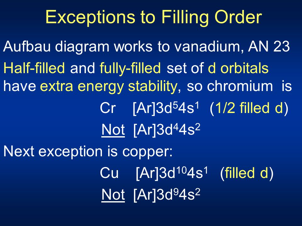 Exceptions to Filling Order
