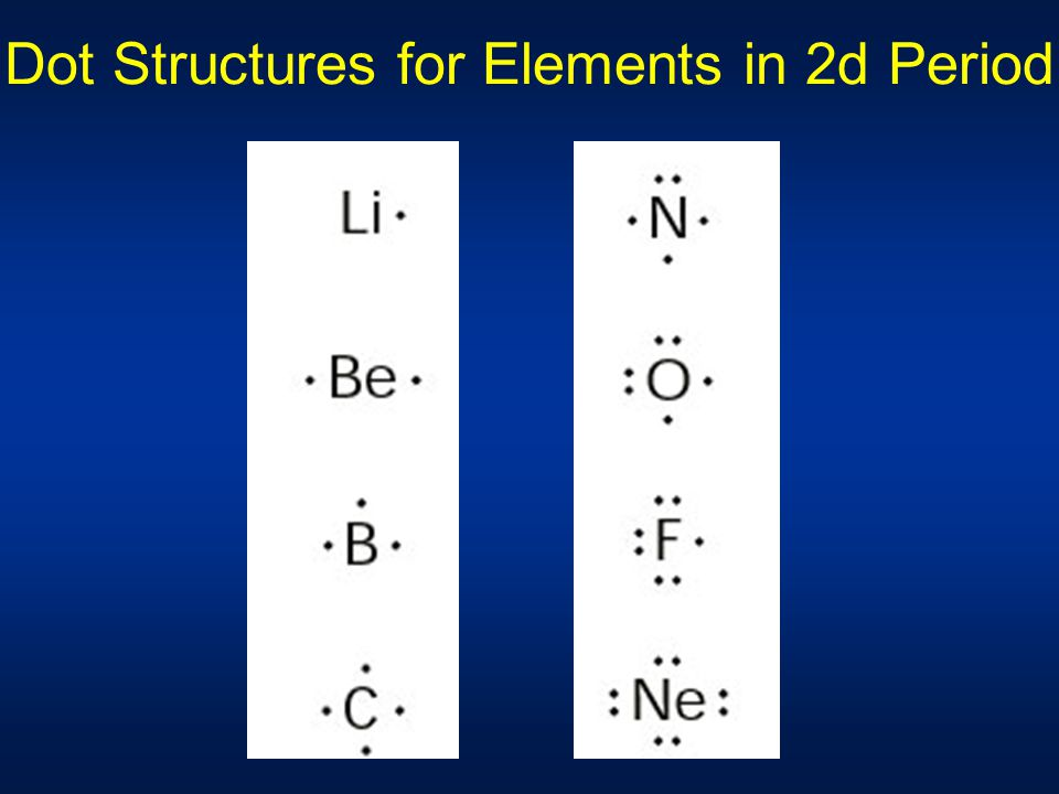 Dot Structures for Elements in 2d Period