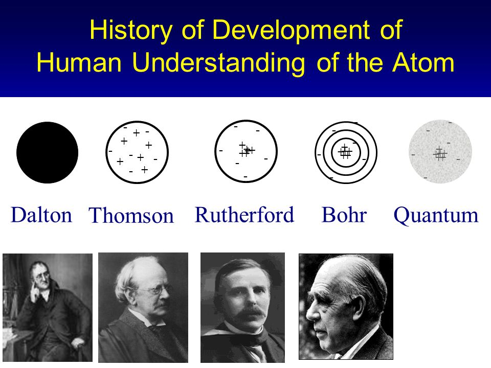 History of Development of Human Understanding of the Atom