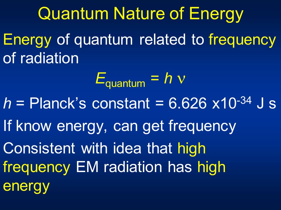 Quantum Nature of Energy