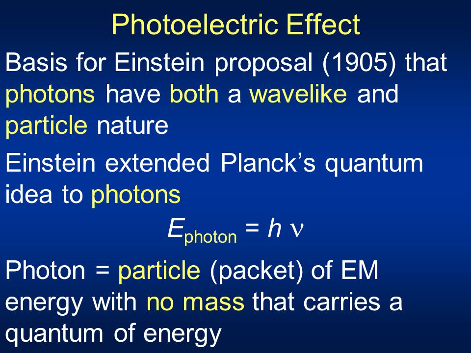 Photoelectric Effect Basis for Einstein proposal (1905) that photons have both a wavelike and particle nature.