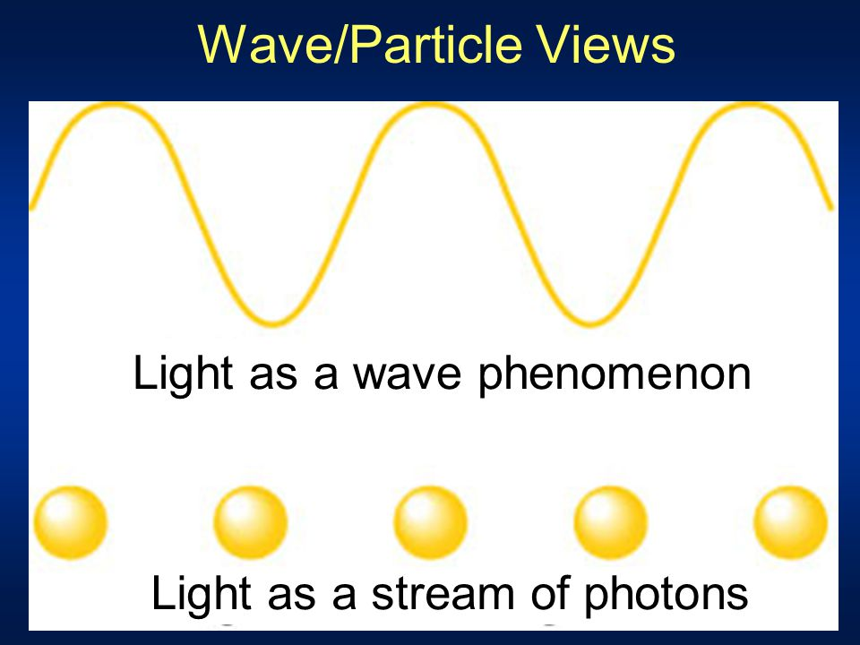 Wave/Particle Views Light as a wave phenomenon