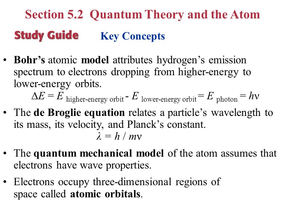 Section 5.2 Quantum Theory and the Atom