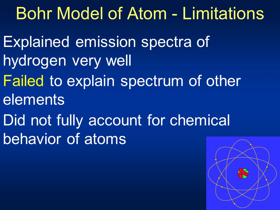 Bohr Model of Atom - Limitations