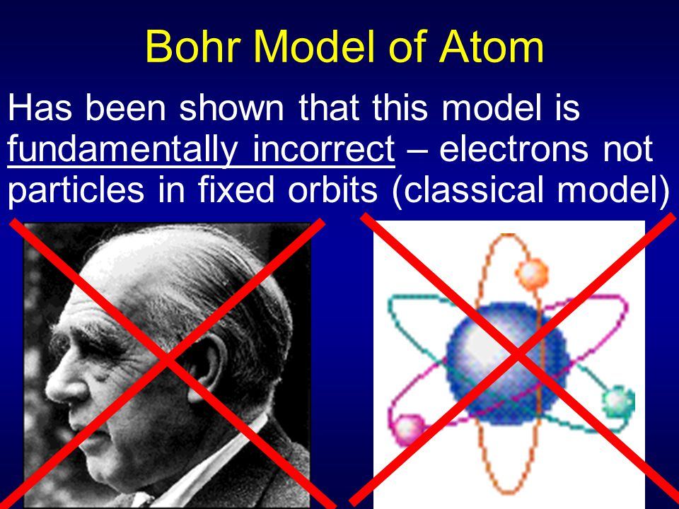 Bohr Model of Atom Has been shown that this model is fundamentally incorrect – electrons not particles in fixed orbits (classical model)