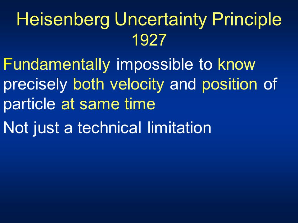 Heisenberg Uncertainty Principle 1927