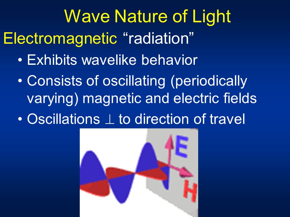 Wave Nature of Light Electromagnetic radiation
