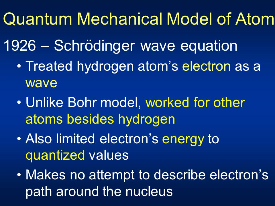 Quantum Mechanical Model of Atom