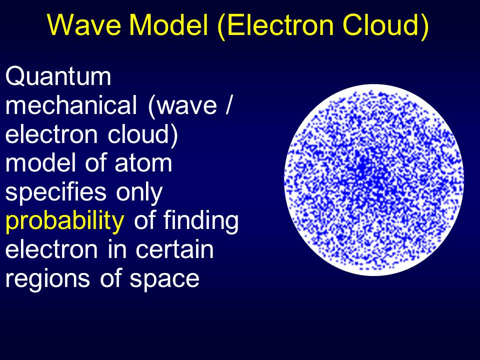 Wave Model (Electron Cloud)