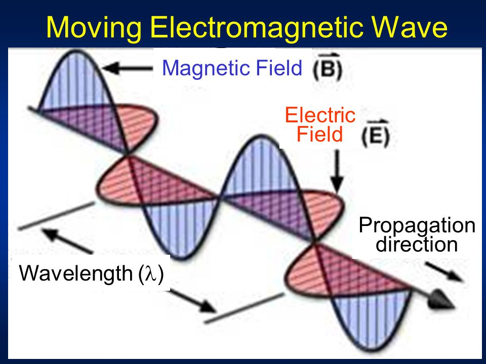 Moving Electromagnetic Wave