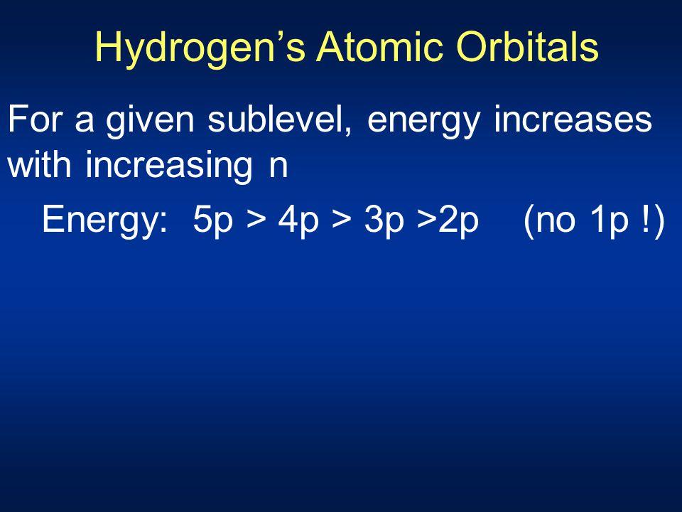 Hydrogen's Atomic Orbitals
