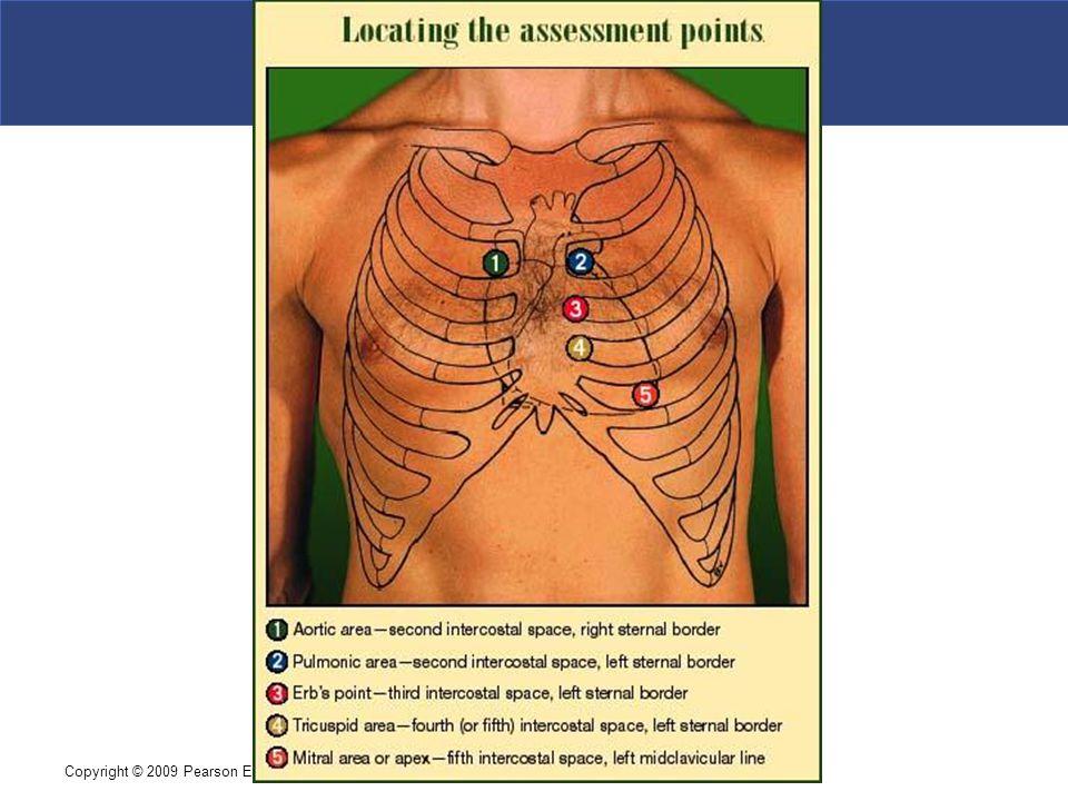The Cardiac Cycle Copyright © 2009 Pearson Education, Inc., publishing as Pearson Benjamin Cummings