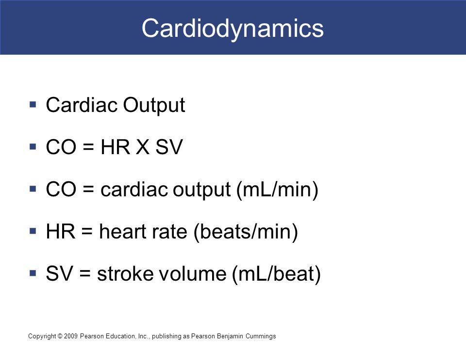 Cardiodynamics Cardiac Output CO = HR X SV