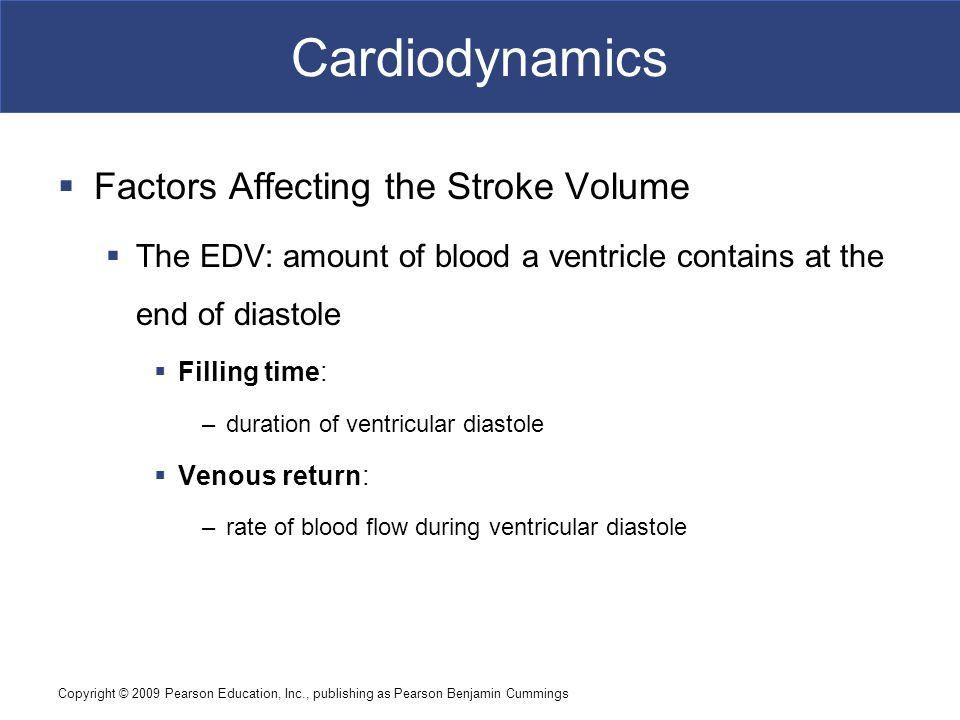 Cardiodynamics Factors Affecting the Stroke Volume