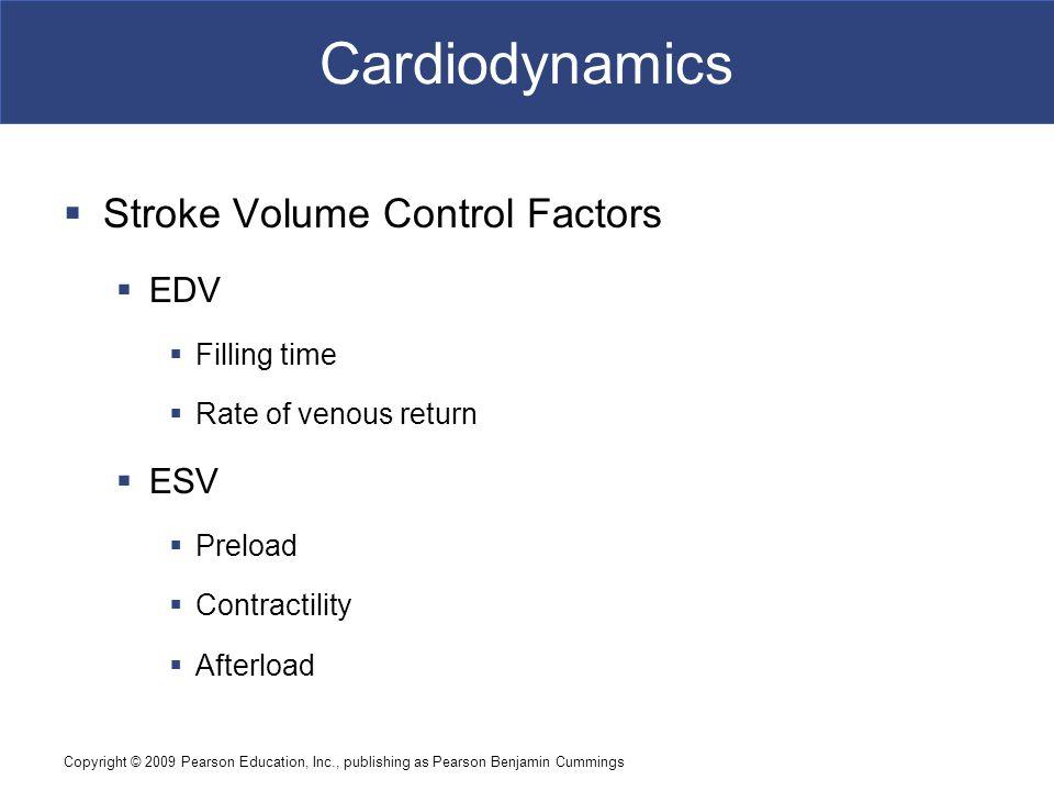 Cardiodynamics Stroke Volume Control Factors EDV ESV Filling time