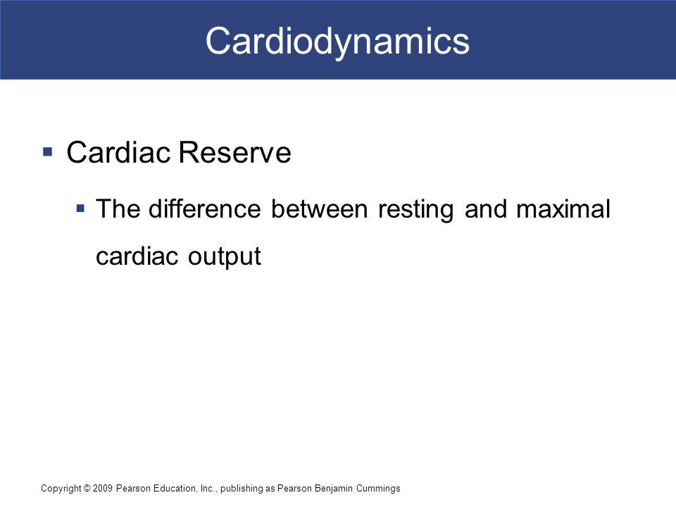 Cardiodynamics Cardiac Reserve
