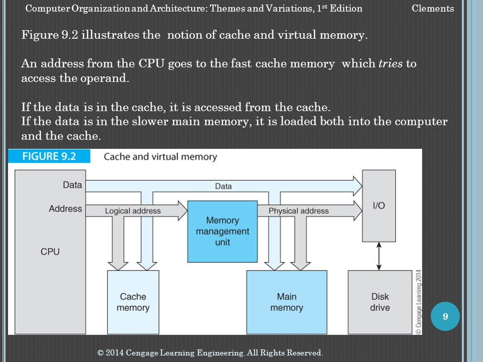 Figure 9.2 illustrates the notion of cache and virtual memory.