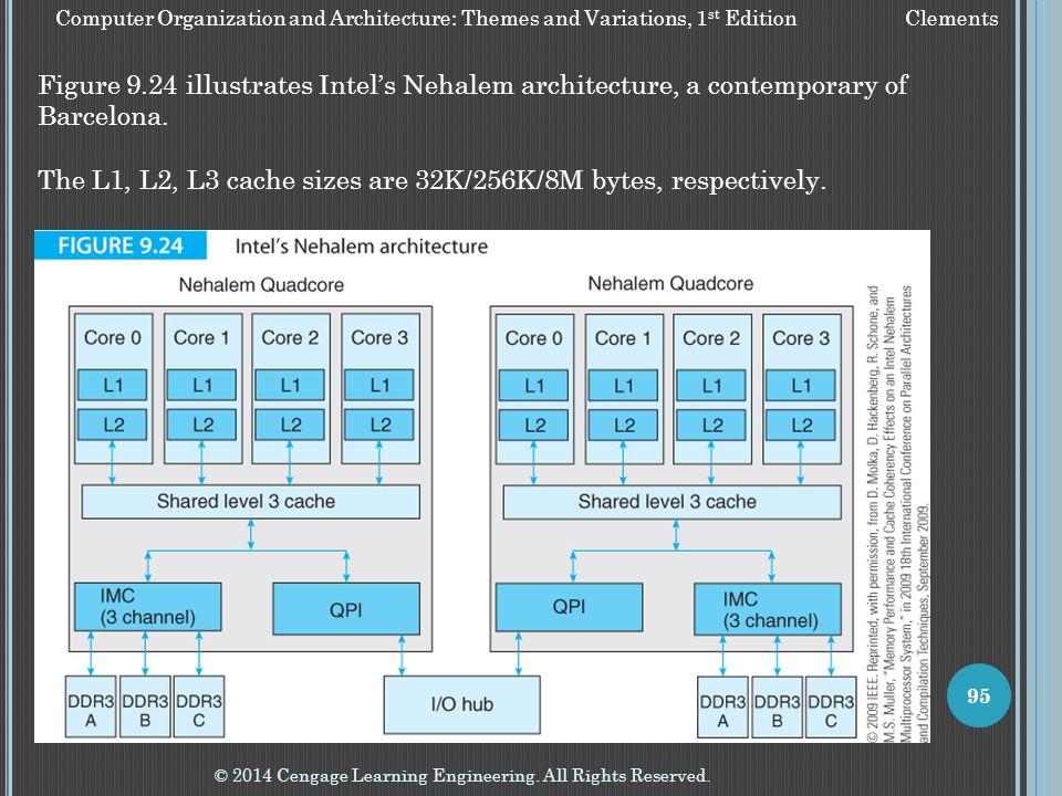 The L1, L2, L3 cache sizes are 32K/256K/8M bytes, respectively.