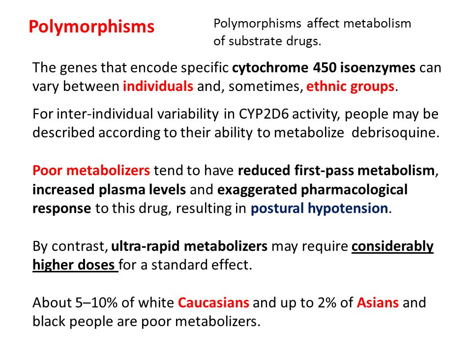 Polymorphisms Polymorphisms affect metabolism of substrate drugs.