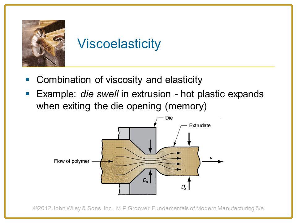 Viscoelasticity Combination of viscosity and elasticity