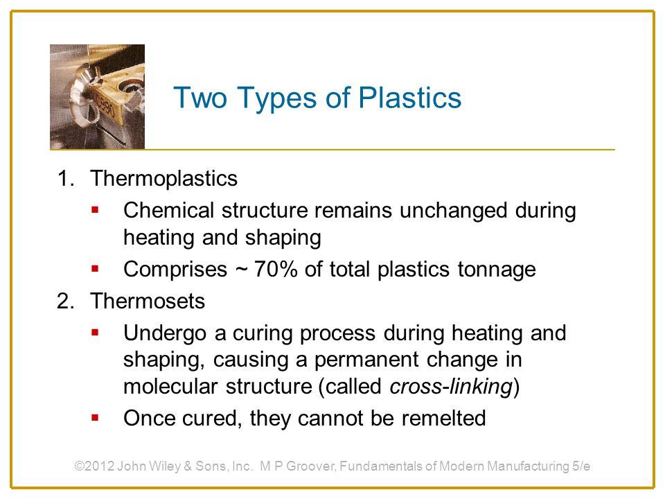 Two Types of Plastics 1. Thermoplastics