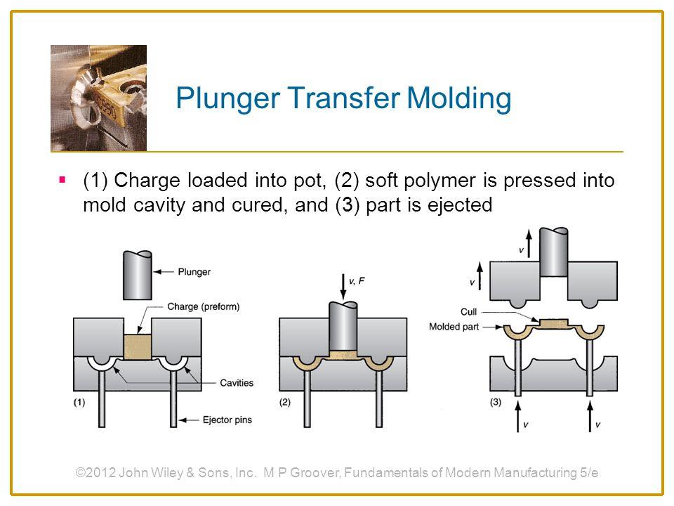 Plunger Transfer Molding