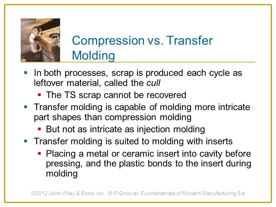 Compression vs. Transfer Molding
