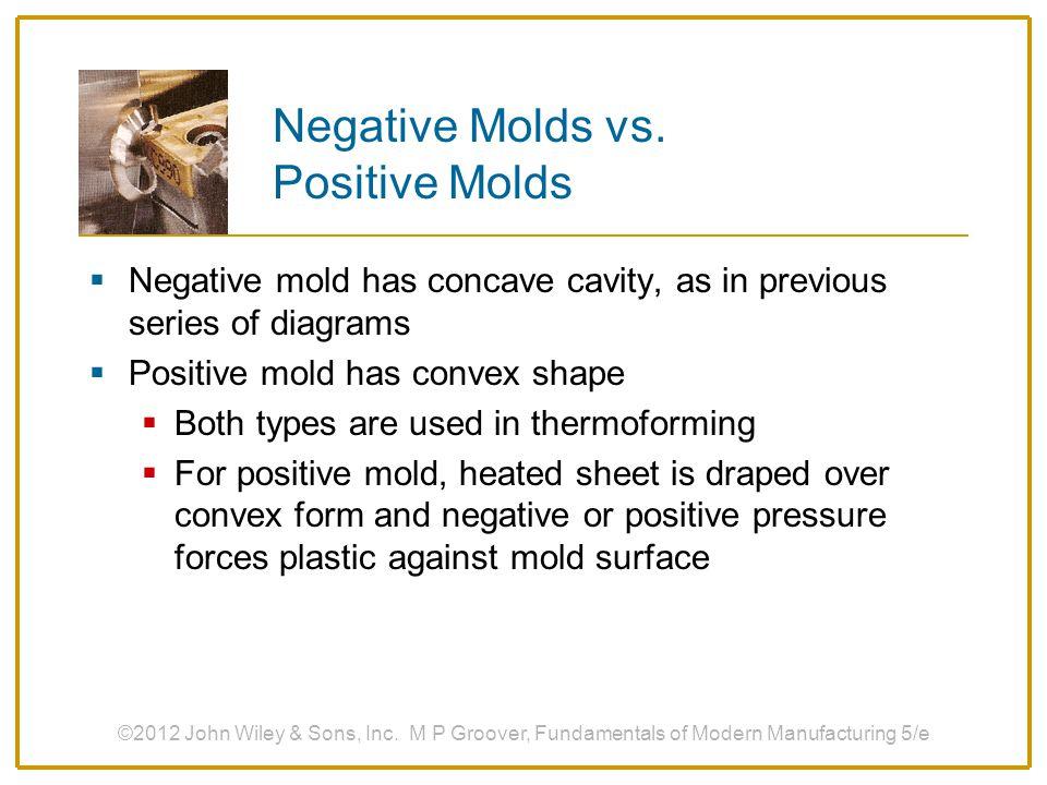 Negative Molds vs. Positive Molds