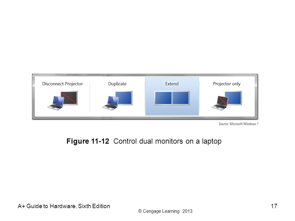 Figure 11-12 Control dual monitors on a laptop