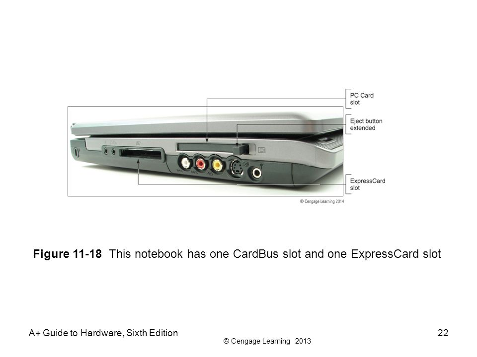 Figure 11-18 This notebook has one CardBus slot and one ExpressCard slot