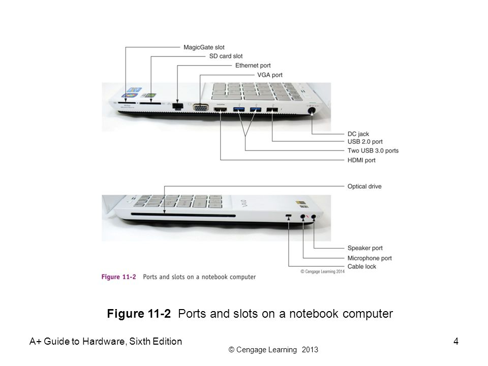 Figure 11-2 Ports and slots on a notebook computer
