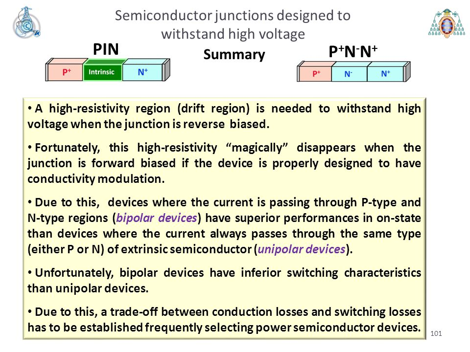 Semiconductor junctions designed to withstand high voltage