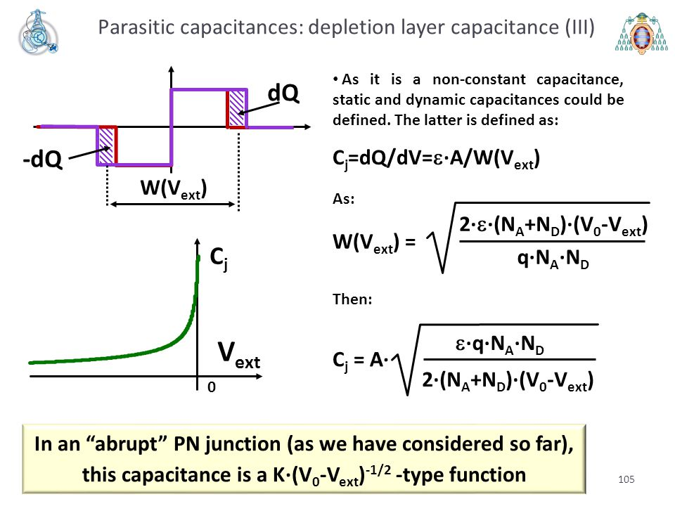 Parasitic capacitances: depletion layer capacitance (III)