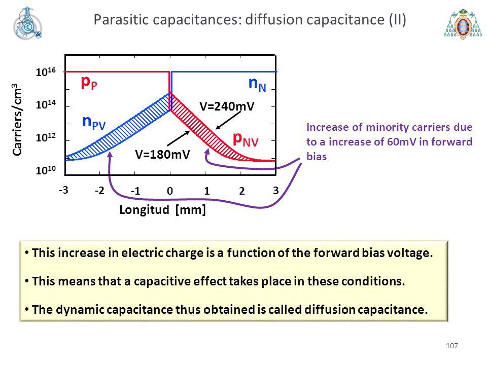 Parasitic capacitances: diffusion capacitance (II)