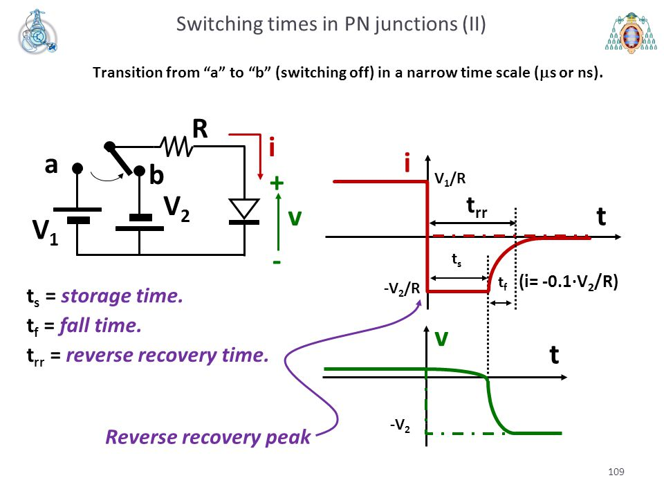 Switching times in PN junctions (II)