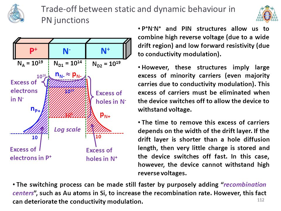 Trade-off between static and dynamic behaviour in PN junctions