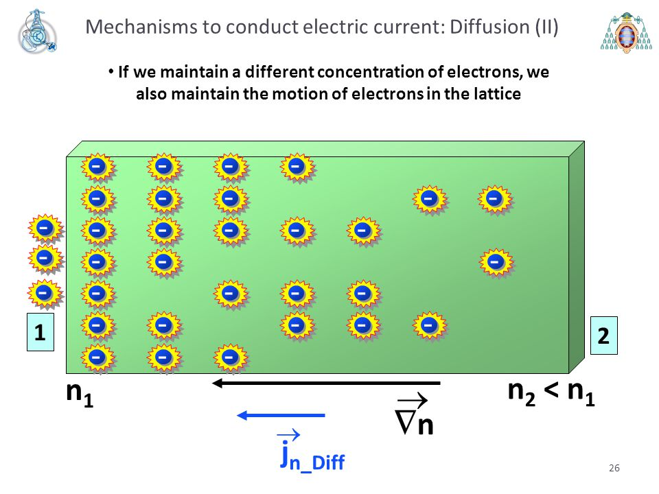 Mechanisms to conduct electric current: Diffusion (II)