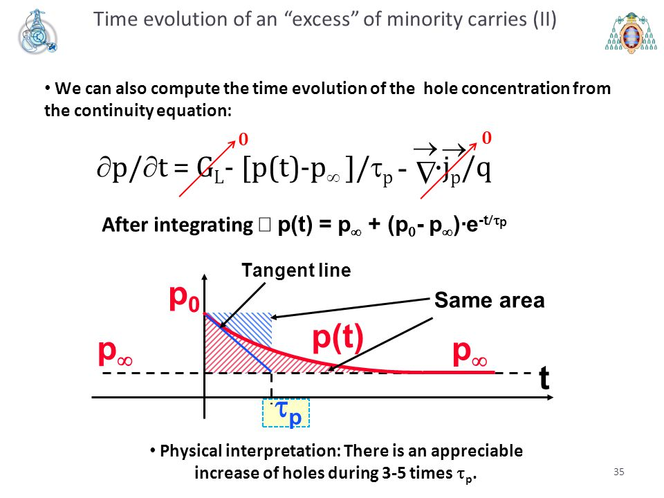 Time evolution of an excess of minority carries (II)