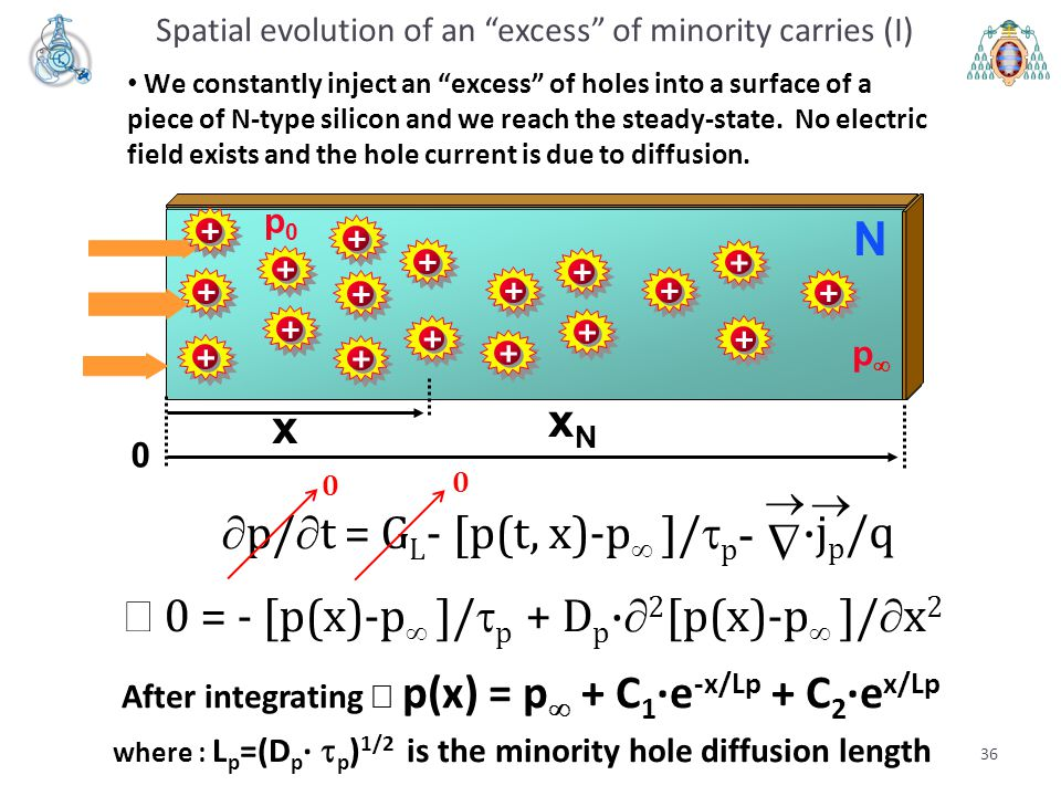 where : Lp=(Dp· p)1/2 is the minority hole diffusion length