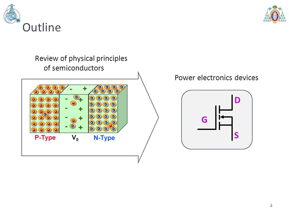 Power electronics devices