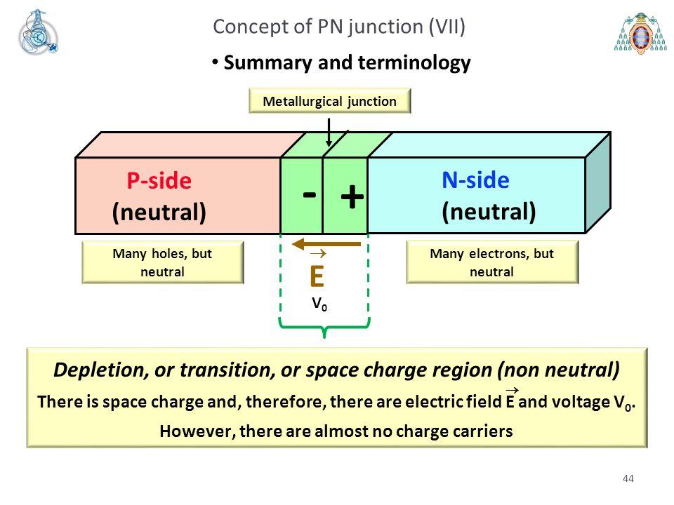 Summary and terminology
