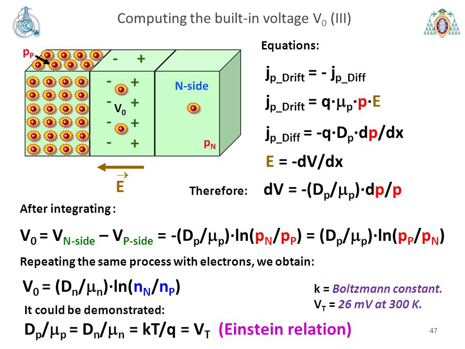 Computing the built-in voltage V0 (III)