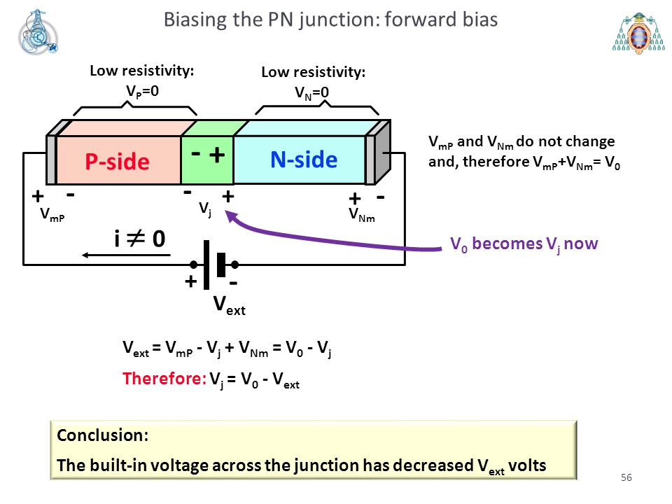 Biasing the PN junction: forward bias